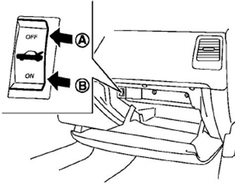 douglas relay wiring diagram douglas wiring diagram site