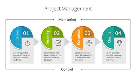 project management powerpoint presentation template by