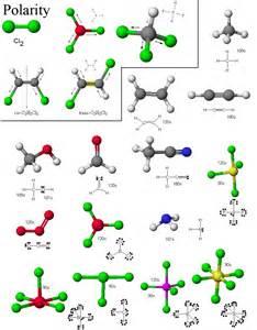 molecular geometry worksheet high vsepr molecular
