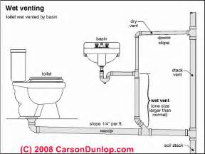 venting basement bathroom rooms