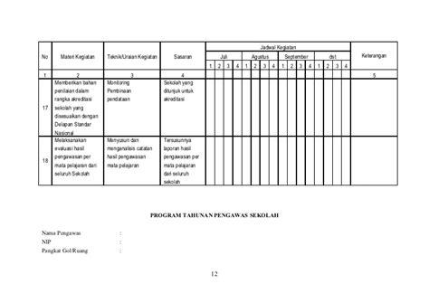 Contoh Format Laporan Hasil Rapat Kerja by Contoh Format Laporan Hasil Rapat Kerja Contoh Ond