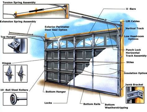 Commercial Overhead Door Parts 17 Best Ideas About Garage Door Cable On Pergola Shade Retractable Pergola And Sun