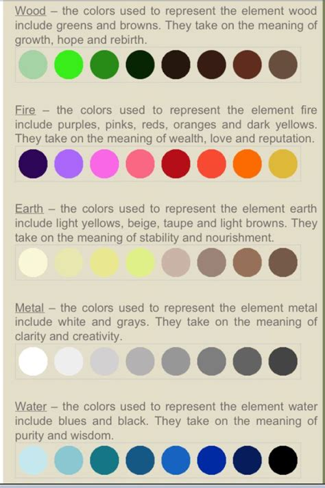 feng shui tip if you are going to paint why not use colors with meaning this color chart
