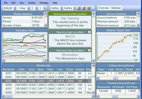 Forex Trading Portal Forex Trading Plan Template Excel