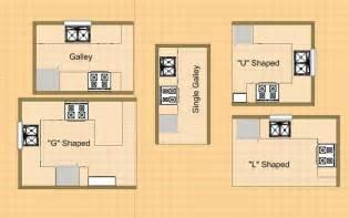 Small Kitchen Floor Plans 16 Beautiful Small Kitchen Floorplans House Plans 81710