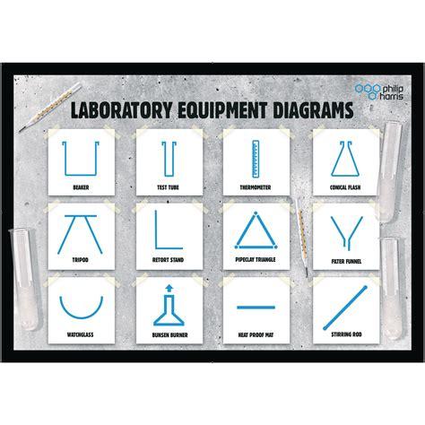 laboratory apparatus symbols philip harris