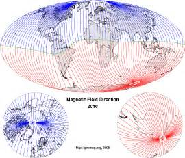 Magnetic Field Research Paper by Marsh