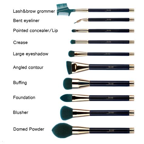 My Makeup Brush Lemming Of The Moment by Makeup Brush Types Beautiful Makeup Haircut