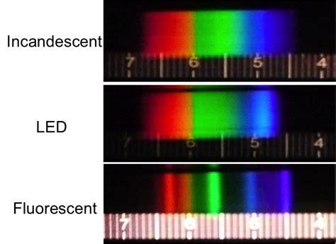 incandescent light bulb spectrum incandescent laser