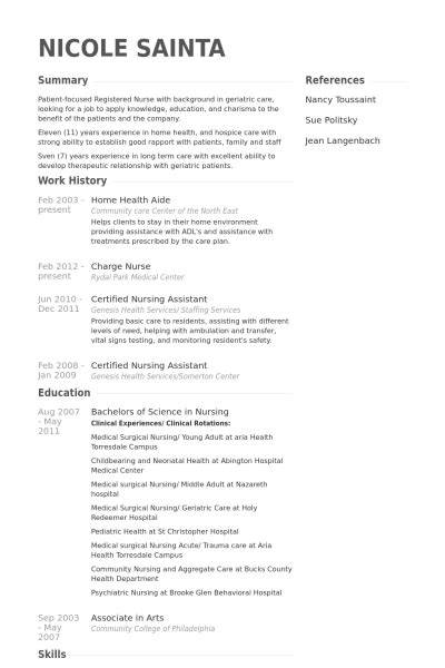 Hha Resume by Home Health Aide Resume Sles Visualcv Resume Sles