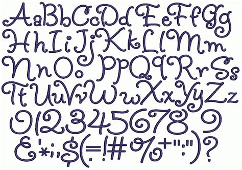 Different Types Of Letter Fonts