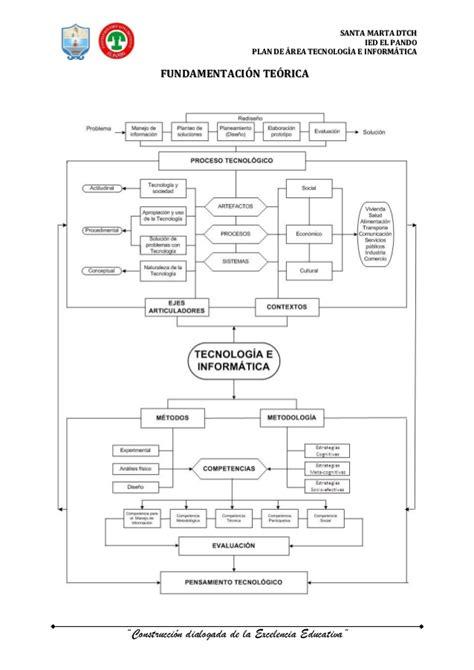 plan de area tecnologia e informatica plan de area tecnologia e informatica