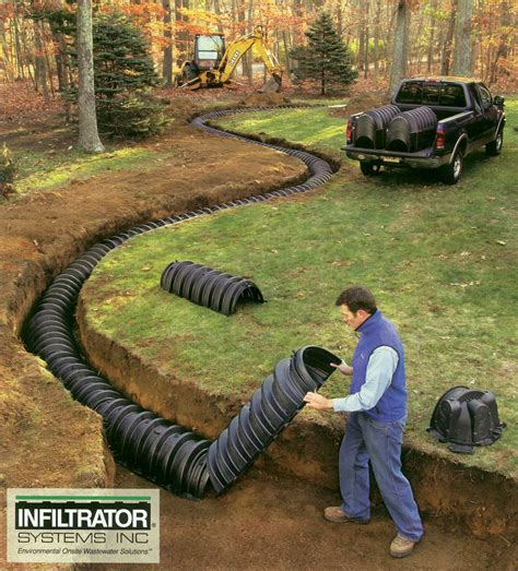 Cost To Build A House In Arkansas what is an infiltrator septic leach field system loomis