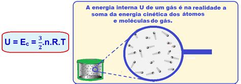 energia interna resolu 231 227 o comentada das quest 245 es de f 237 sica do vestibular