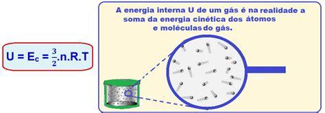 energia interna gas primeiro princ 237 pio da termodin 226 mica ou princ 237 pio da