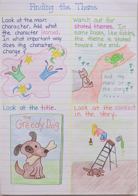 story themed activities 54 best images about theme on pinterest reading stories