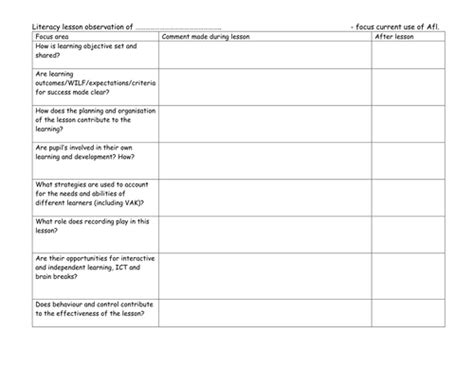 lesson plan template ofsted lesson observation proforma form ofsted sep 2012 by