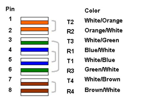 cat 5e wiring diagram get free image about wiring diagram