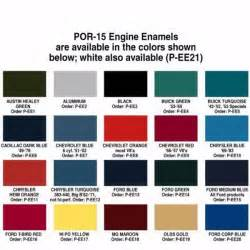 duplicolor color chart duplicolor color chart search results coloring pages