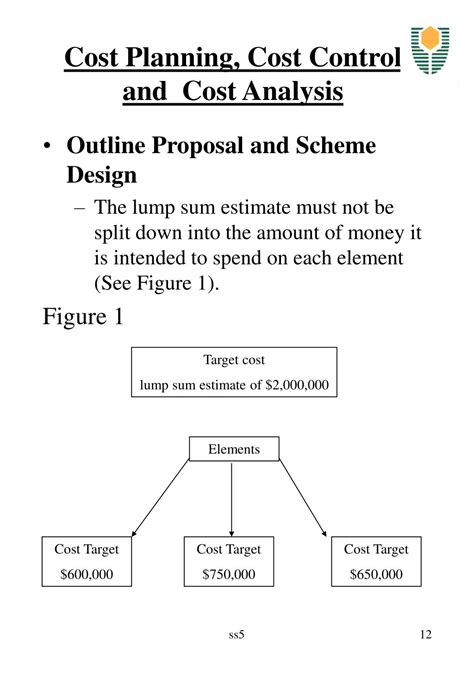 design and build contract sum analysis ppt cost planning cost control and cost analysis