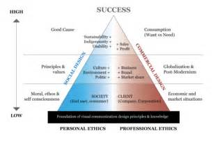 Sephora ethics and social responsibility chapter 3