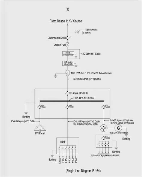 New Single Line Diagram Symbols #diagram #wiringdiagram #