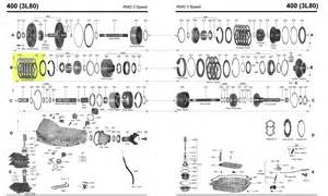 turbo 400 transmission parts diagram car interior design