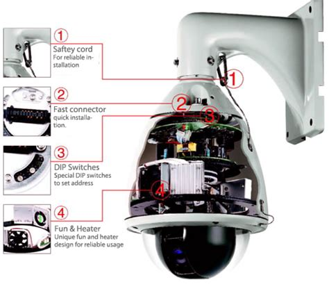 Dijamin Cctv Hd Mini Ir Dome Built In 3 6mm Lens Hac Hdw1100r S3 ptz with ptz