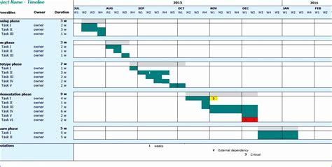 8 Download Excel Gantt Chart Template Free Exceltemplates Exceltemplates Program Timeline Template Excel