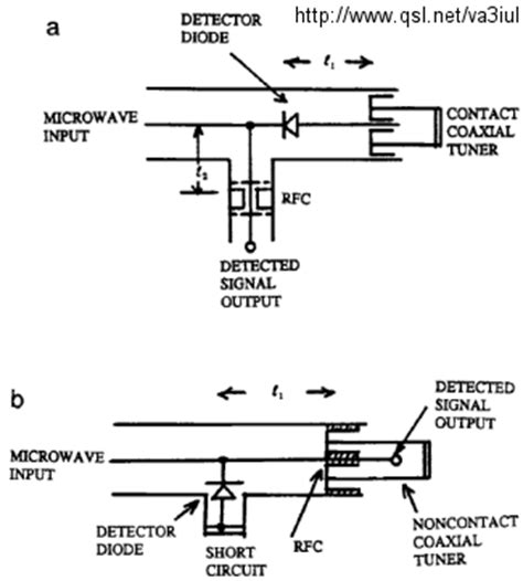 semiconductor diode detector microwave circuits circuitos microondas littlesoft electronics