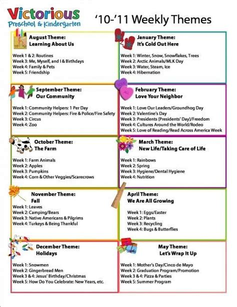 themes educational assessment preschool weekly theme ideas early childhood