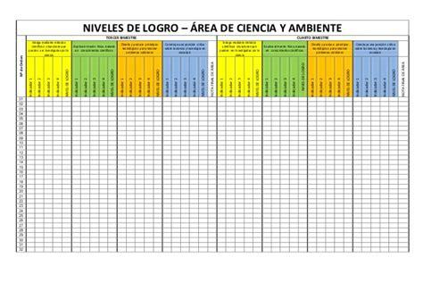 registro auxiliar 2do grado de primaria 2016 modelo de registro auxiliar de matematica tercero grado