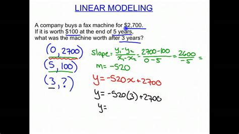 How To Be A Model linear modeling