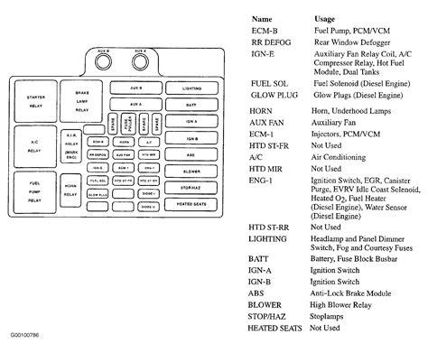 chevy express van fuse box  wiring diagram
