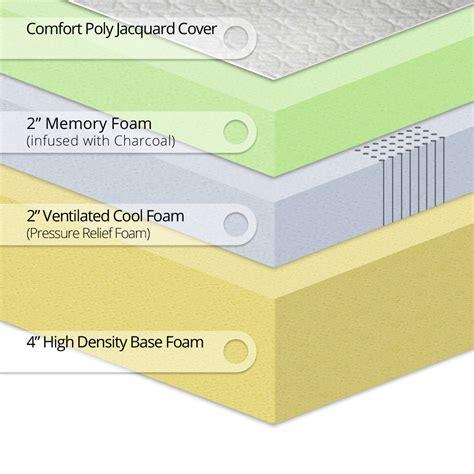 Price Of Size Memory Foam Mattress by Best Price Quality 8 Quot Memory Foam Mattress Reviews Wayfair