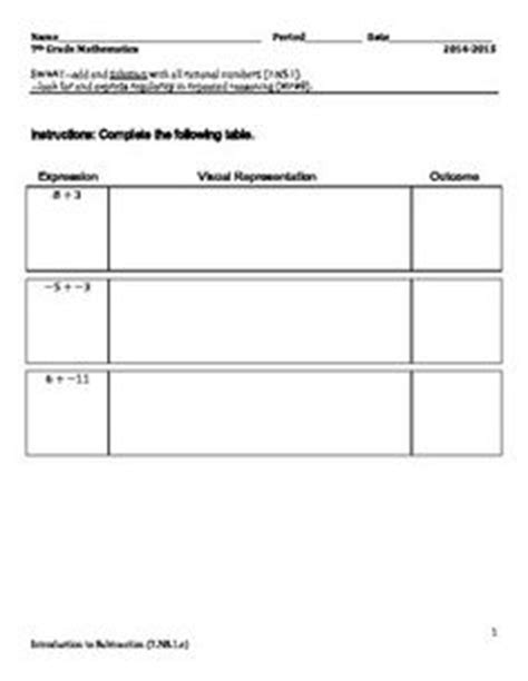 6 Ns 1 Worksheets by Math 7 Common 7 Ns 1 Add Subtract Rational Numbers
