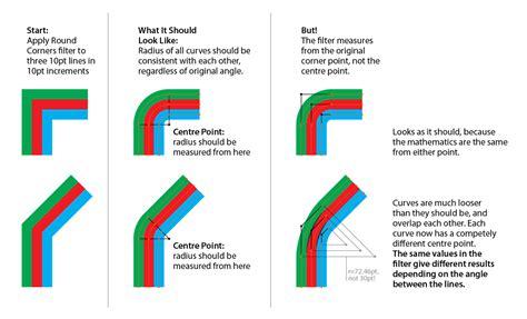 define pattern adobe illustrator tutorial adobe illustrator s round corners effect and