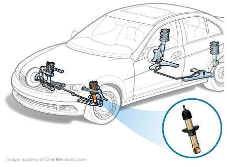 honda civic suspension shock or strut assembly replacement