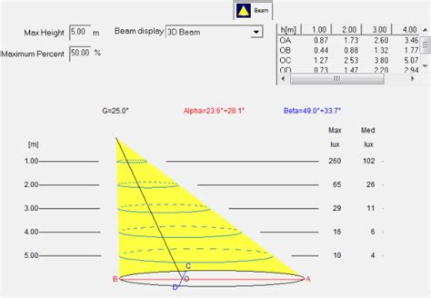 illuminance cone diagram illuminance cone diagram 28 images illuminance cone