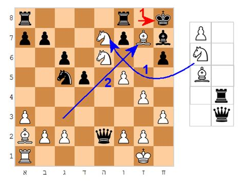 what color goes in chess crazyhouse