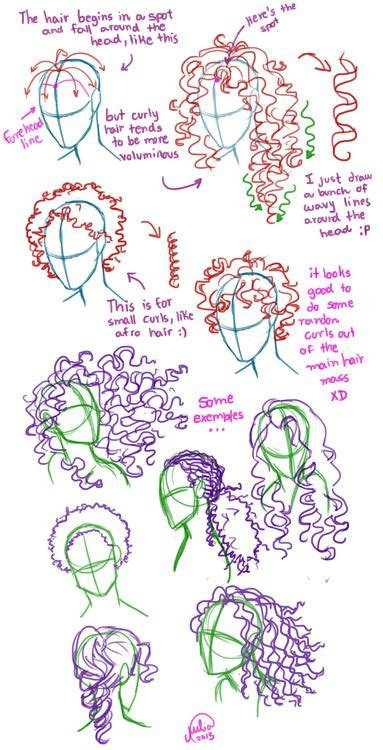 how to draw curly hair 12 steps with pictures wikihow hair tutorial oodles of doodles pinterest tutorials