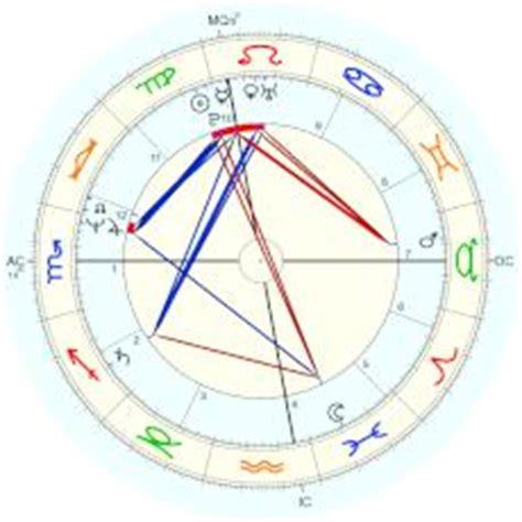 michael jackson birth date michael 1958 jackson horoscope for birth date 29 august