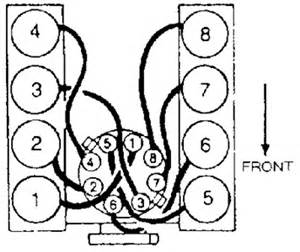 Ford 390 Firing Order 1989 Ford 460 Firing Order Pictures To Pin On
