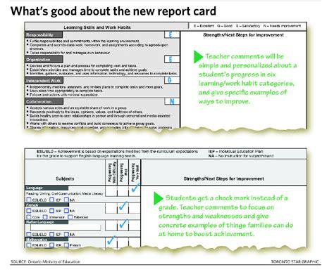 trillium ontario report card templates ontario report card template 28 images report cards
