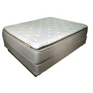 pillow top mattress buying guide best mattresses reviews