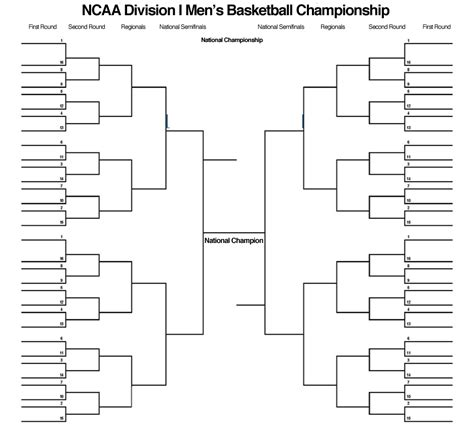 blank bracket template blank march madness bracket to print for 2015 ncaa tournament