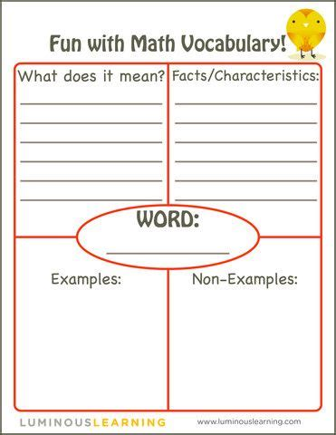Vocabulary Card Template For Vocabulary Words Front And Back by Math Vocabulary Worksheet Template 2nd Grade Math