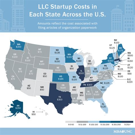 Cost Of Unc Executive Mba Program by State By State Llc Startup Fees Mapped Out Across The U S