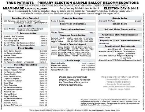 election report sle contact the elections department miami dade county contact