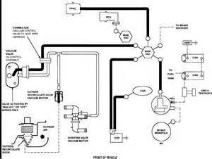 1997 mercury mountaineer a vaccuum leak v8 fuel lines hose